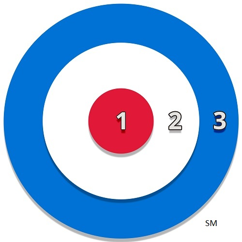 Bullseye Marketing Framework logo