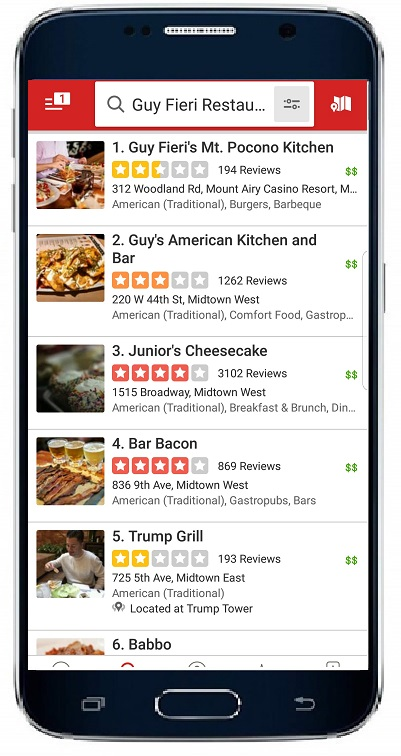 Low Yelp reviews